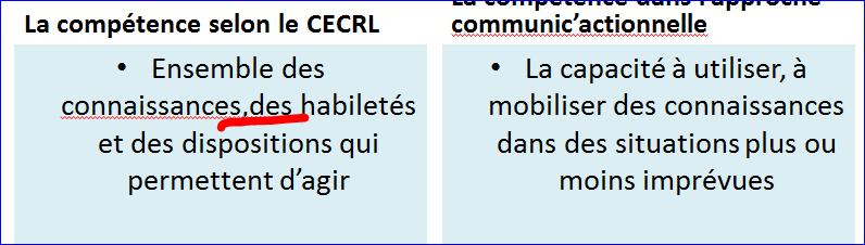 Limba franceză în România dans Chasser la faute espacement